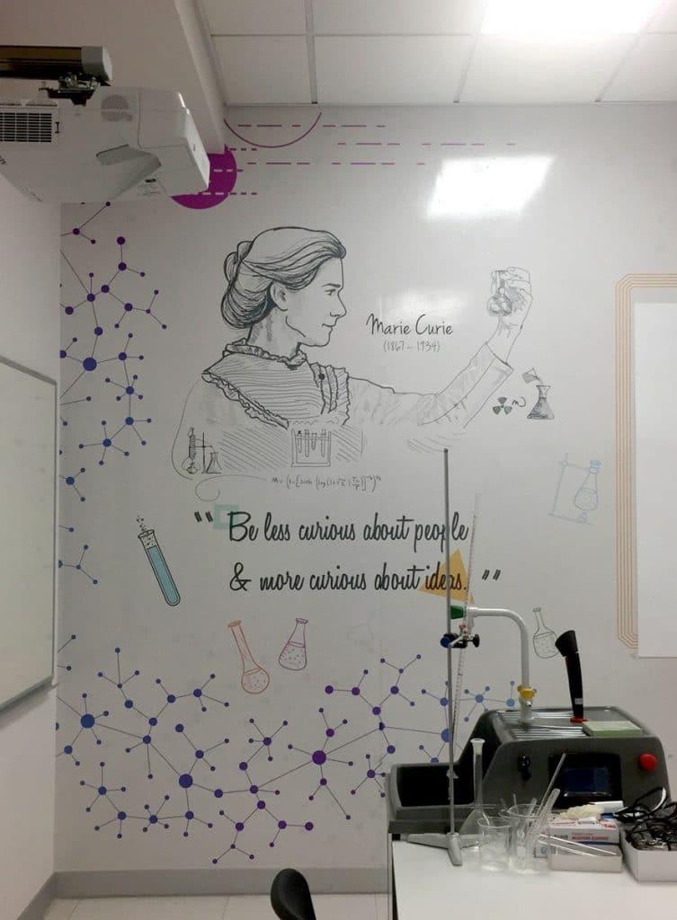 Derslik 1   Okul Tasarımcısı   Okul Duvar Posterleri