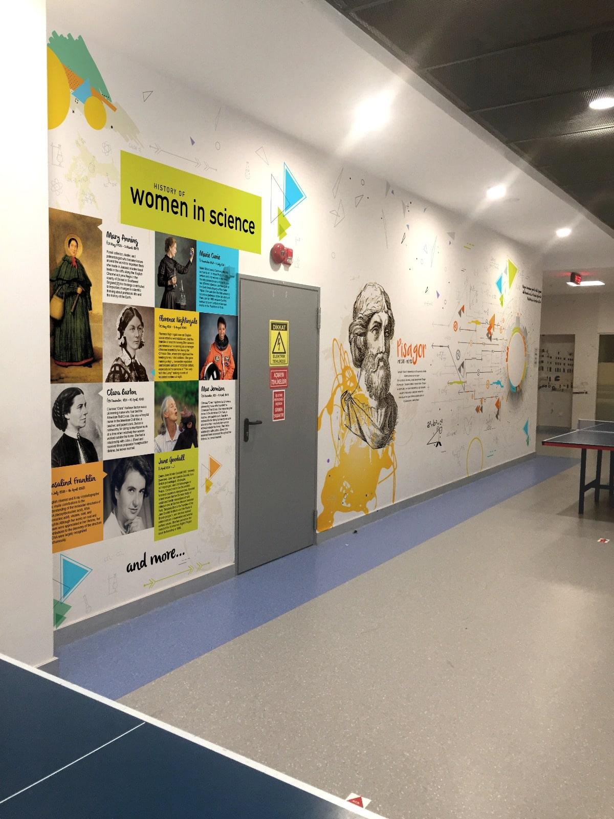 fen 2 | Okul Tasarımcısı | Okul Duvar Posterleri