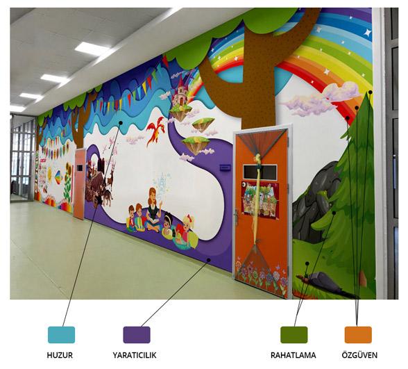 anaokulu duvar renkleri